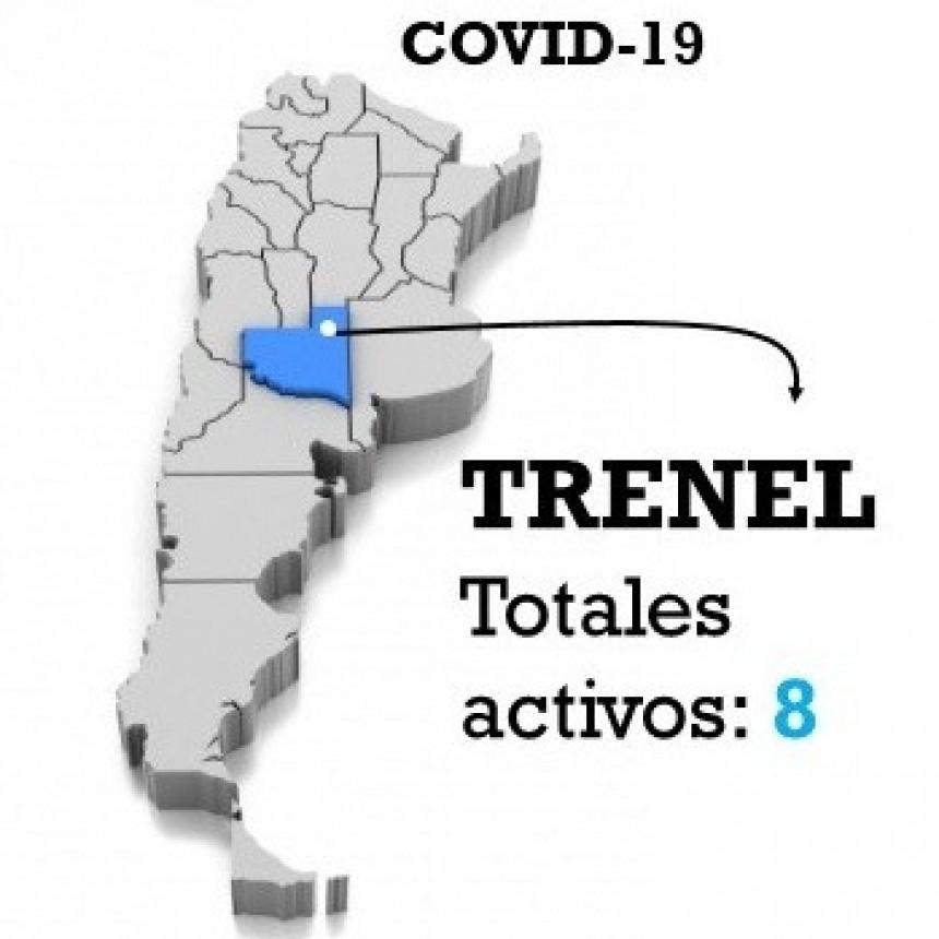 COVID-19: Sin nuevos casos positivos en Trenel